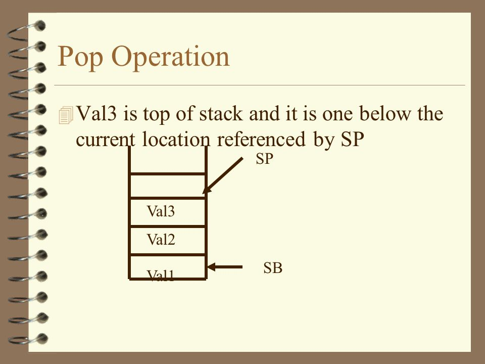 Pop Operation SP SB Val1 4 We retrieve a data item from the top of stack.