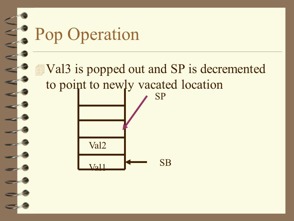 Pop Operation SP SB Val1 4 Val3 is top of stack and it is one below the current location referenced by SP Val2 Val3