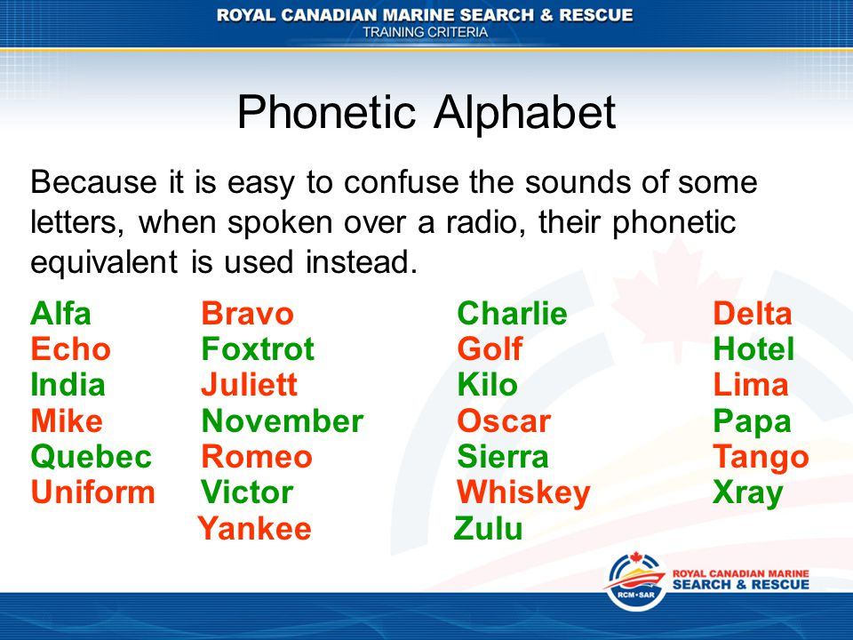 Phonetic Alphabet Because it is easy to confuse the sounds of some letters, when spoken over a radio, their phonetic equivalent is used instead..