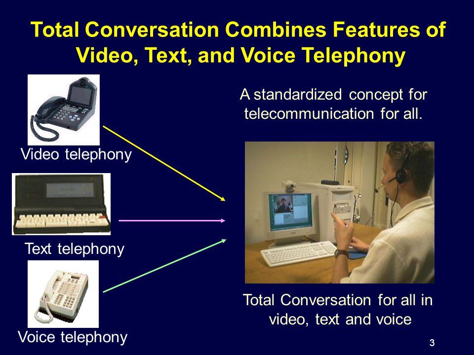 14 Total Conversation A Standard Family for All Networks V.18 Texttelephony Trans parent Equal - izers T.140 PSTN H.223 V.34/V.80 AL1 H.245 H.