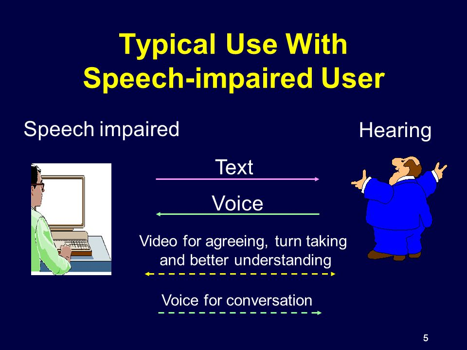 5 Typical Use With Speech-impaired User Speech impaired Text Voice Video for agreeing, turn taking and better understanding Voice for conversation Hearing