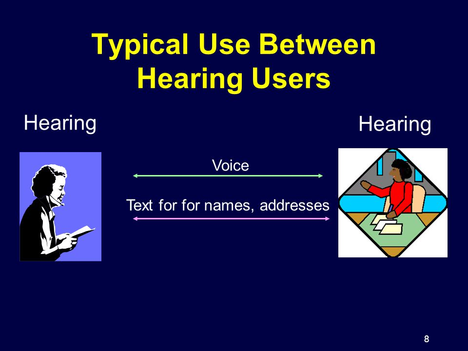 8 Typical Use Between Hearing Users Hearing Voice Text for for names, addresses Hearing