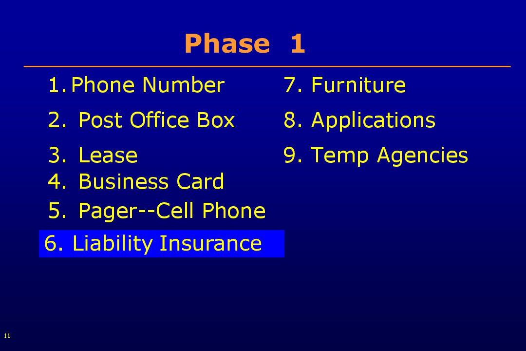 11 6. Liability Insurance Phase 1