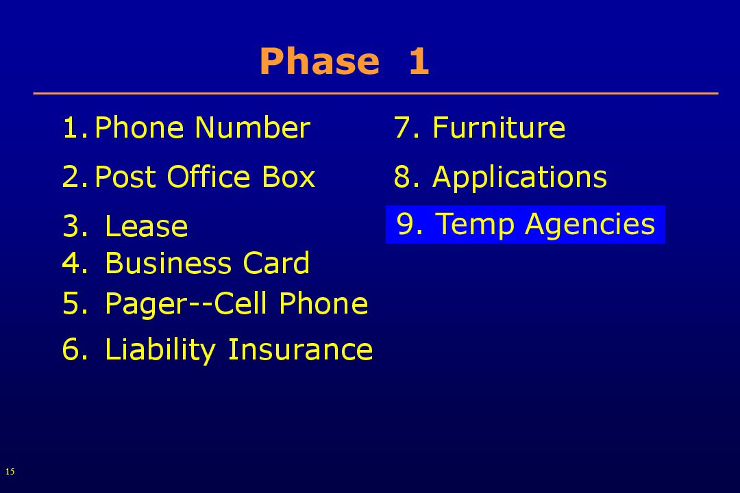 15 9. Temp Agencies Phase 1