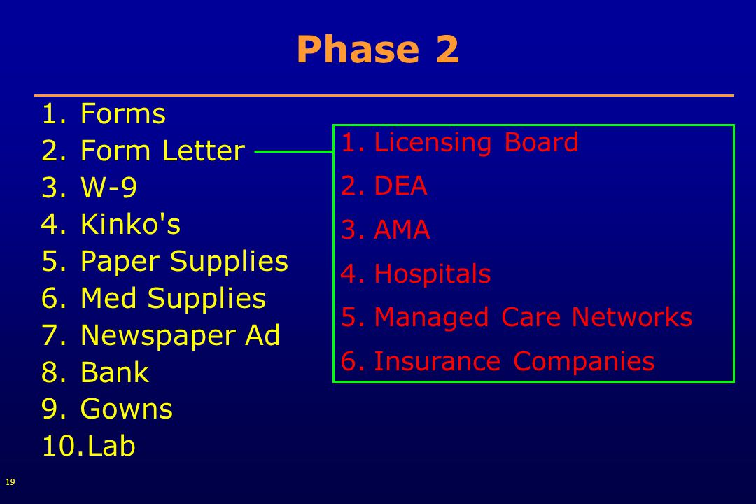 19 Phase 2 1.Forms 2.Form Letter 3.W-9 4.Kinko s 5.Paper Supplies 6.Med Supplies 7.Newspaper Ad 8.Bank 9.Gowns 10.Lab 1.Licensing Board 2.DEA 3.AMA 4.Hospitals 5.Managed Care Networks 6.Insurance Companies
