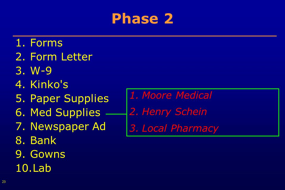 23 Phase 2 1.Forms 2.Form Letter 3.W-9 4.Kinko s 5.Paper Supplies 6.Med Supplies 7.Newspaper Ad 8.Bank 9.Gowns 10.Lab 1.Moore Medical 2.Henry Schein 3.Local Pharmacy