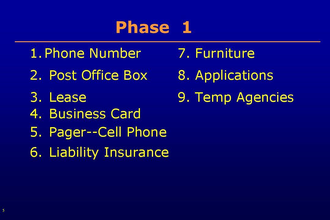 5 Phase 1