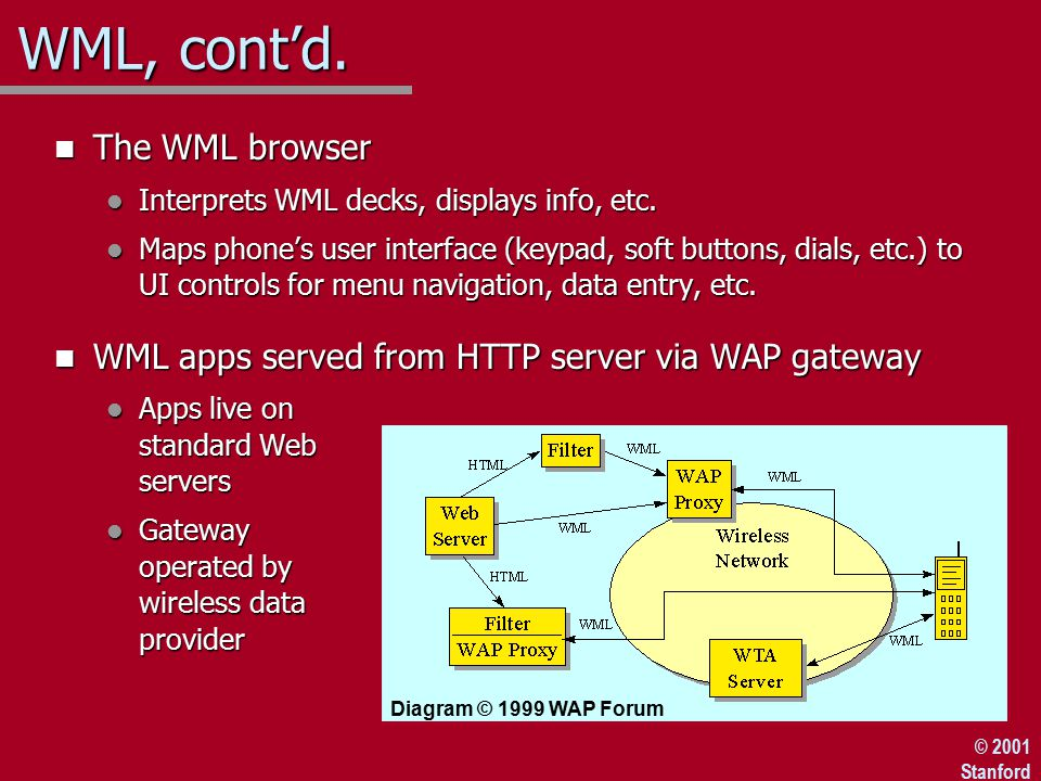 © 2001 Stanford WML, cont'd. n The WML browser l Interprets WML decks, displays info, etc.
