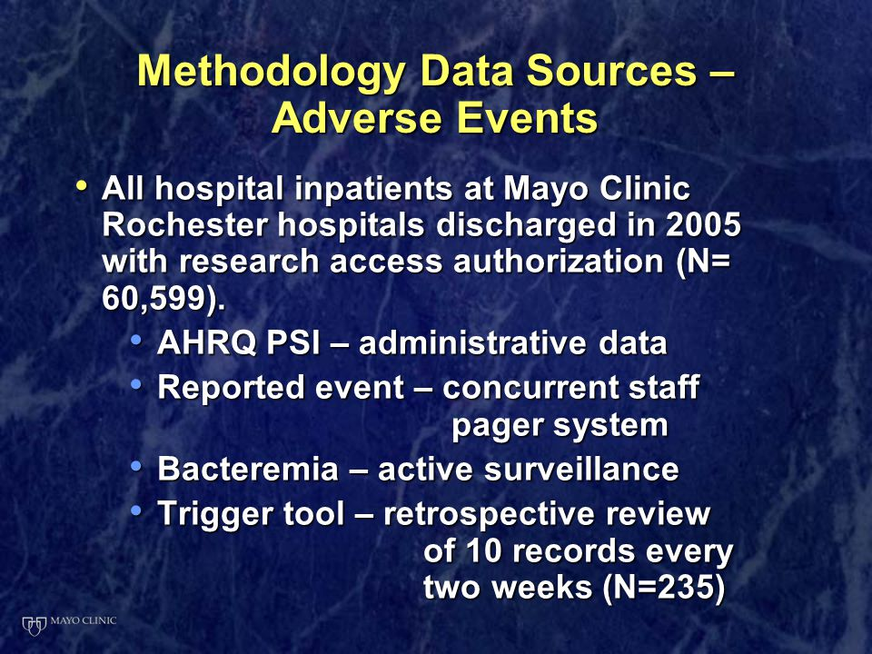 Methodology Data Sources – Adverse Events All hospital inpatients at Mayo Clinic Rochester hospitals discharged in 2005 with research access authoriza