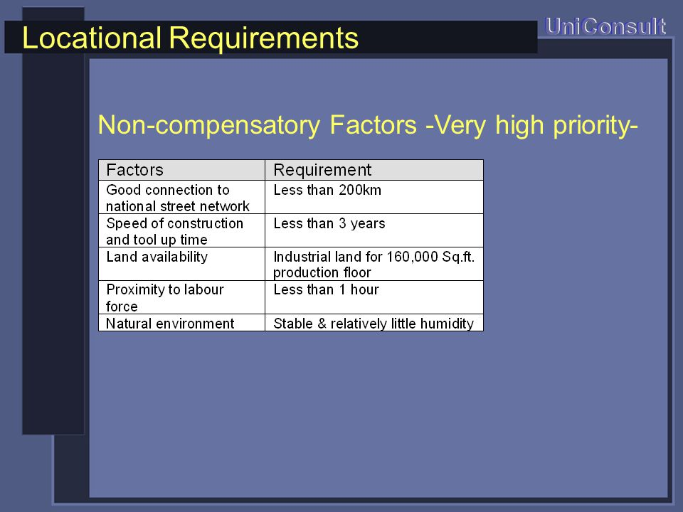 Locational Requirements UniConsult Non-compensatory Factors -Very high priority-