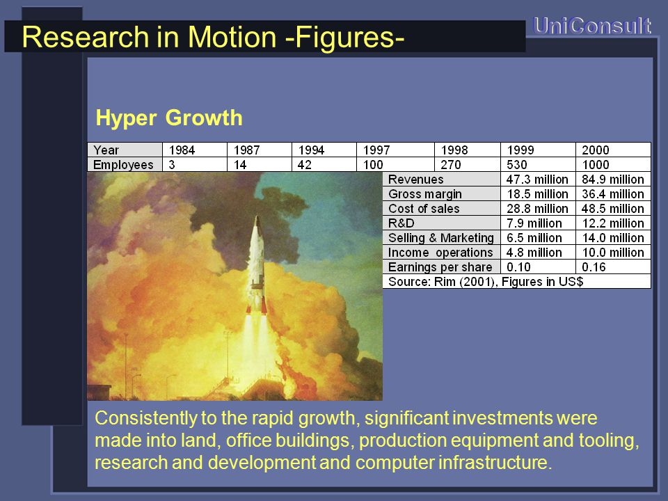 Research in Motion -Figures- UniConsult Hyper Growth Consistently to the rapid growth, significant investments were made into land, office buildings, production equipment and tooling, research and development and computer infrastructure.