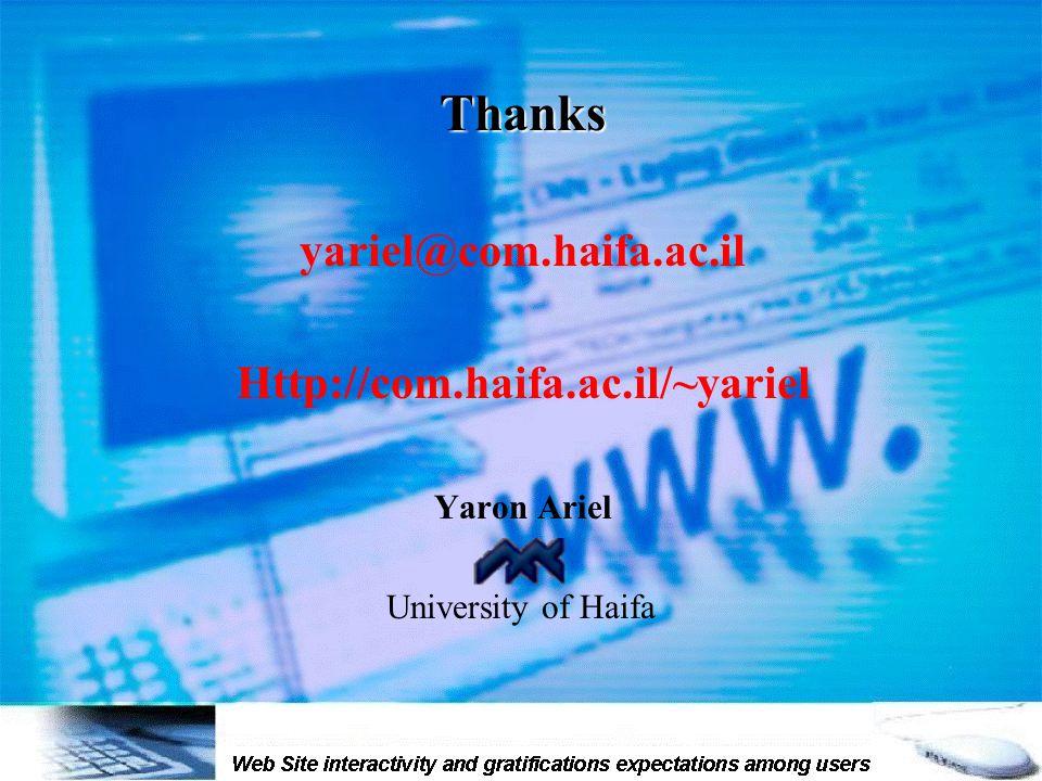 Thanks yariel@com.haifa.ac.il Http://com.haifa.ac.il/~yariel Yaron Ariel University of Haifa