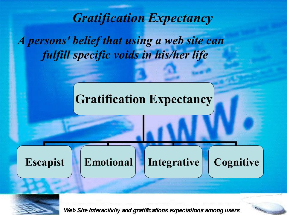 Gratification Expectancy A persons belief that using a web site can fulfill specific voids in his/her life Gratification Expectancy EscapistEmotionalIntegrativeCognitive
