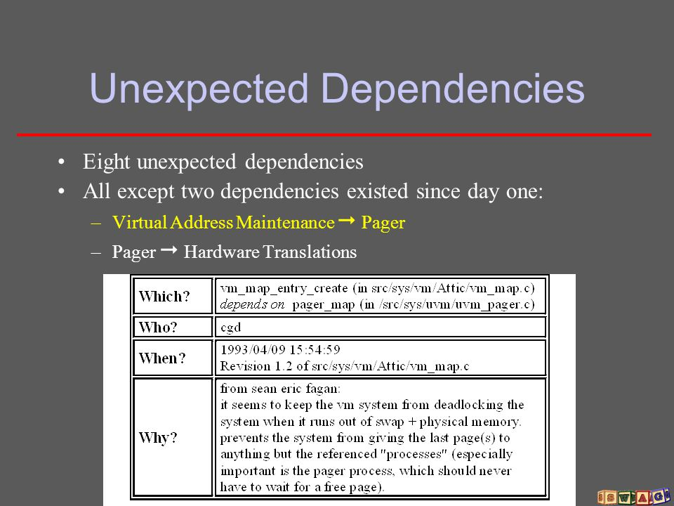 Unexpected Dependencies Eight unexpected dependencies All except two dependencies existed since day one: –Virtual Address Maintenance  Pager –Pager  Hardware Translations