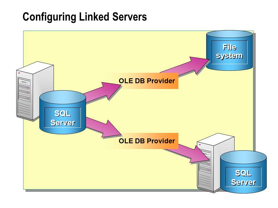 Configuring Linked Servers SQL Server SQL Server OLE DB Provider File system File system OLE DB Provider SQL Server SQL Server