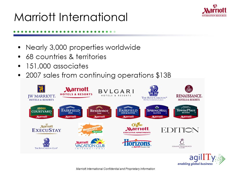 Marriott International Confidential and Proprietary Information Marriott International Nearly 3,000 properties worldwide 68 countries & territories 15