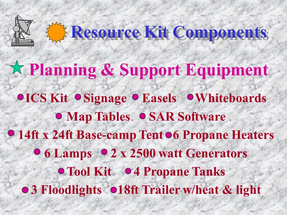 Resource Kit Components Planning & Support Equipment ICS Kit Signage Easels Whiteboards Map Tables SAR Software 14ft x 24ft Base-camp Tent 6 Propane Heaters 6 Lamps 2 x 2500 watt Generators Tool Kit 4 Propane Tanks 3 Floodlights 18ft Trailer w/heat & light
