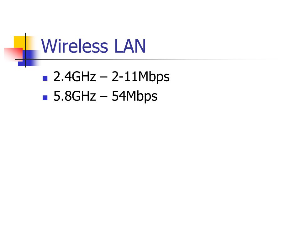 Wireless LAN 2.4GHz – 2-11Mbps 5.8GHz – 54Mbps