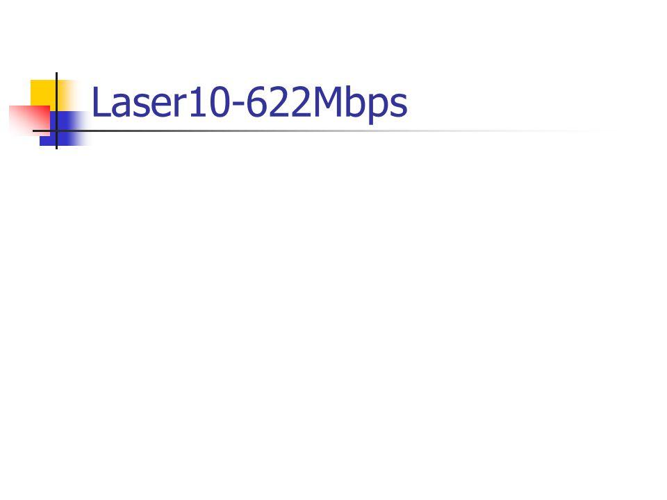 Laser10-622Mbps