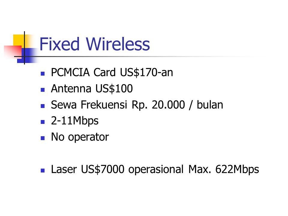 Fixed Wireless PCMCIA Card US$170-an Antenna US$100 Sewa Frekuensi Rp.