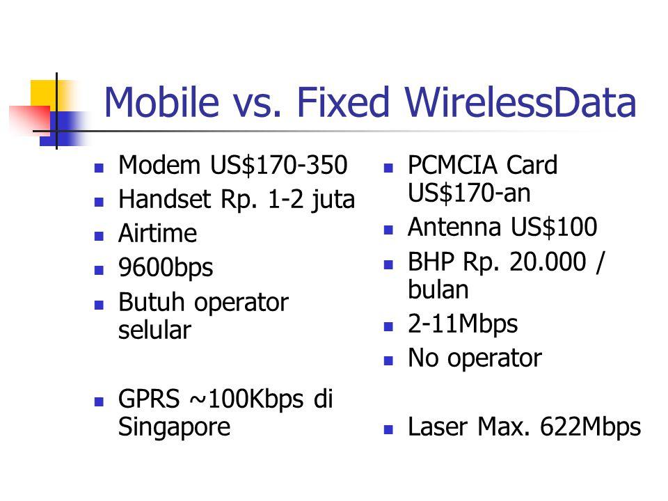Mobile vs. Fixed WirelessData Modem US$170-350 Handset Rp.