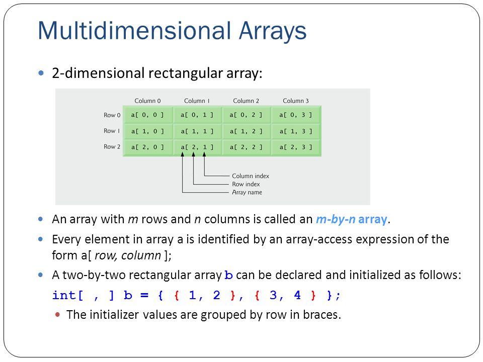 Jagged Arrays A jagged array is a one-dimensional array whose elements are one-dimensional arrays.