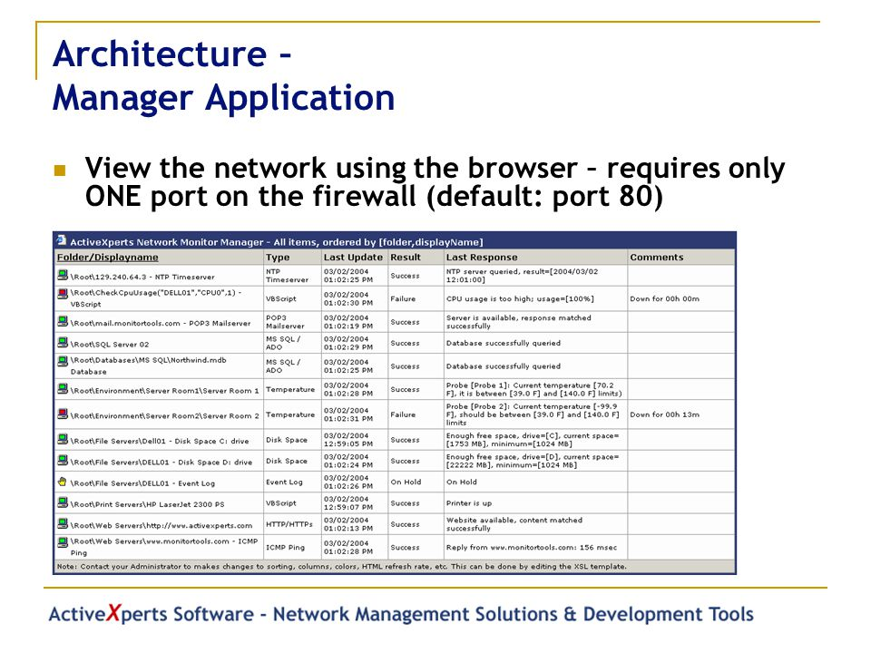Architecture – Manager Application View the network using the browser – requires only ONE port on the firewall (default: port 80)