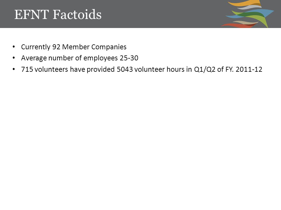EFNT Factoids Currently 92 Member Companies Average number of employees 25-30 715 volunteers have provided 5043 volunteer hours in Q1/Q2 of FY.
