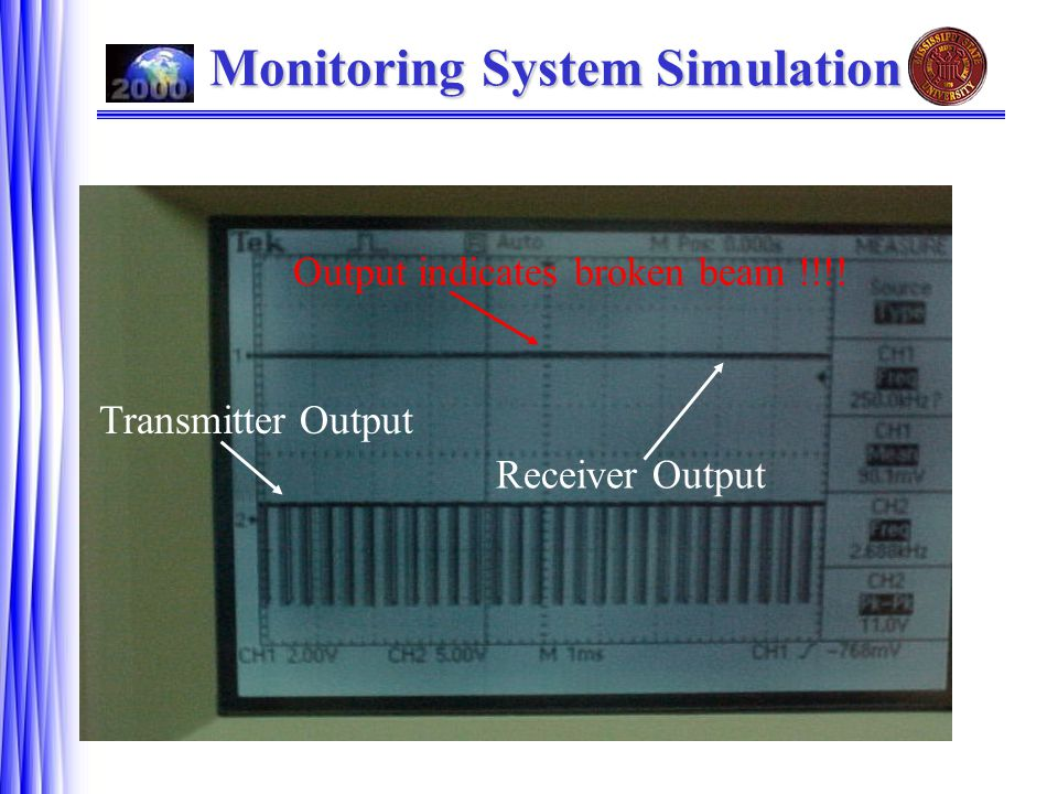 Monitoring System Simulation Transmitter Output Output indicates broken beam !!!! Receiver Output