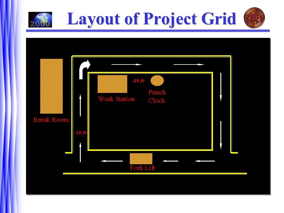 Layout of Project Grid