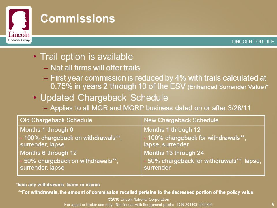 LINCOLN FOR LIFE 8 Commissions Trail option is available –Not all firms will offer trails –First year commission is reduced by 4% with trails calculated at 0.75% in years 2 through 10 of the ESV (Enhanced Surrender Value)* Updated Chargeback Schedule –Applies to all MGR and MGRP business dated on or after 3/28/11 Old Chargeback ScheduleNew Chargeback Schedule Months 1 through 6 - 100% chargeback on withdrawals**, surrender, lapse Months 6 through 12 - 50% chargeback on withdrawals**, surrender, lapse Months 1 through 12 - 100% chargeback for withdrawals**, lapse, surrender Months 13 through 24 - 50% chargeback for withdrawals**, lapse, surrender **For withdrawals, the amount of commission recalled pertains to the decreased portion of the policy value *less any withdrawals, loans or claims ©2010 Lincoln National Corporation For agent or broker use only.