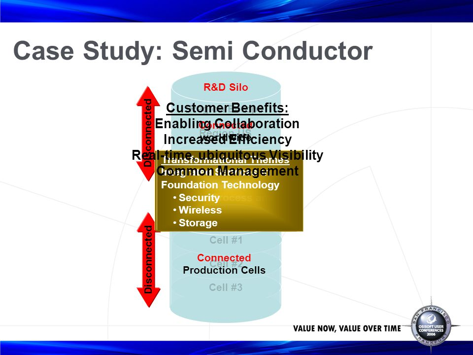 Case Study: Semi Conductor Region Asia Pac Region US Region Europe R&D Silo Cell #n Cell #3 Cell #2 Cell #1 Fabrication Silo Disconnected Key drivers