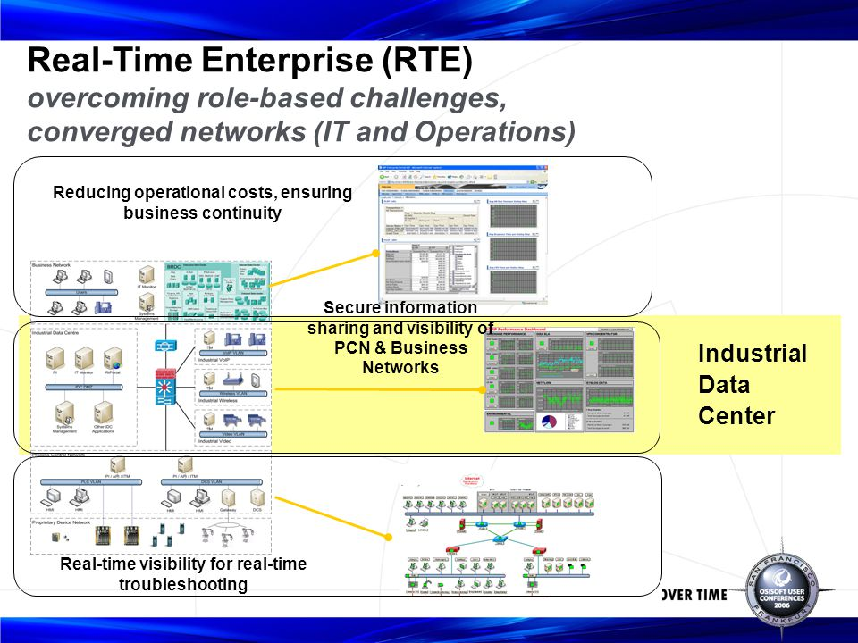Real-time visibility for real-time troubleshooting Reducing operational costs, ensuring business continuity Real-Time Enterprise (RTE) overcoming role-based challenges, converged networks (IT and Operations) Secure information sharing and visibility of PCN & Business Networks Industrial Data Center