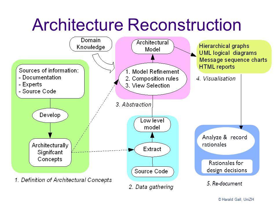 Architecture Reconstruction 5.