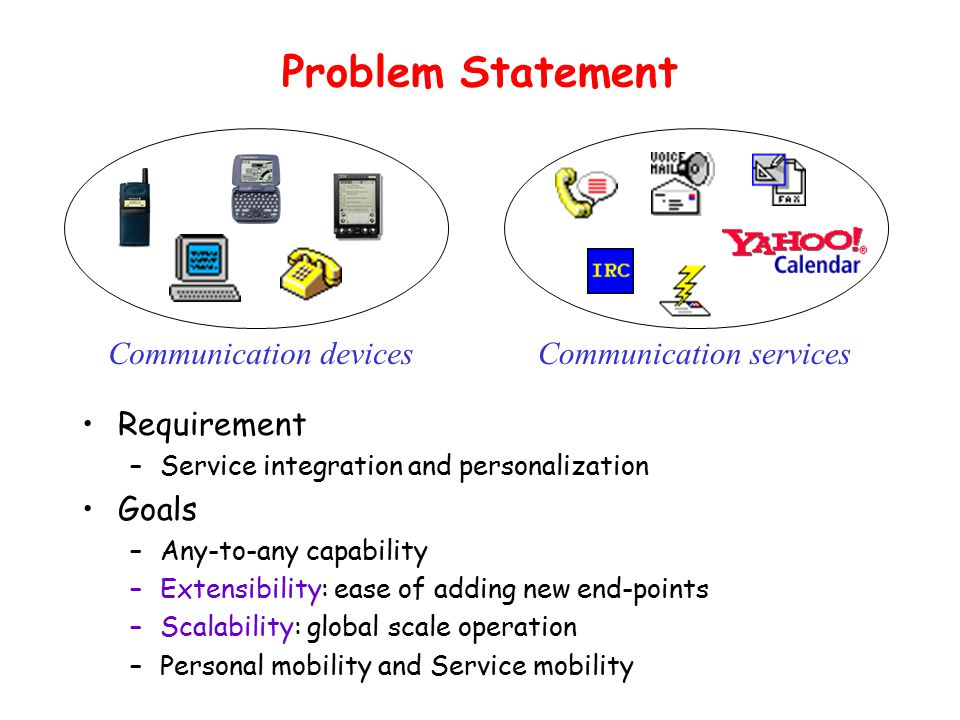 Problem Statement Requirement –Service integration and personalization Goals –Any-to-any capability –Extensibility: ease of adding new end-points –Scalability: global scale operation –Personal mobility and Service mobility Communication devicesCommunication services