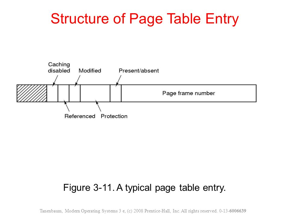 Figure 3-11.A typical page table entry.