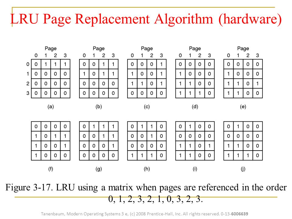 Figure 3-17. LRU using a matrix when pages are referenced in the order 0, 1, 2, 3, 2, 1, 0, 3, 2, 3. LRU Page Replacement Algorithm (hardware) Tanenba