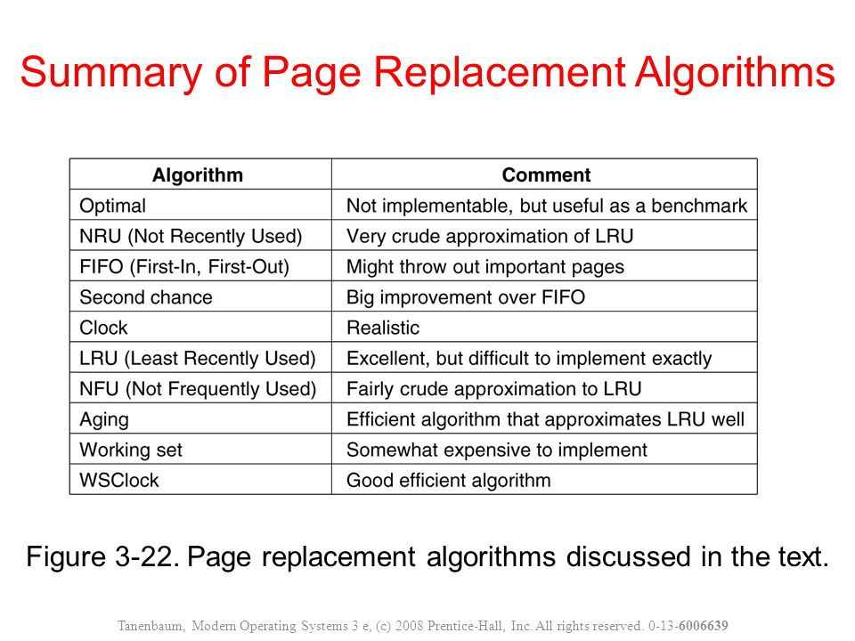 Figure 3-22.Page replacement algorithms discussed in the text.