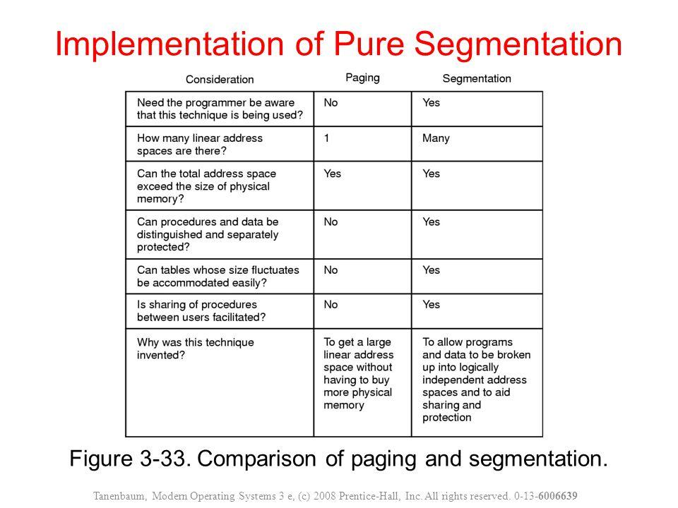 Figure 3-33. Comparison of paging and segmentation. Implementation of Pure Segmentation Tanenbaum, Modern Operating Systems 3 e, (c) 2008 Prentice-Hal