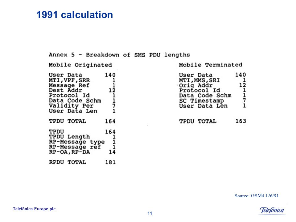 Telefónica Europe plc 11 1991 calculation Source: GSM4 126/91