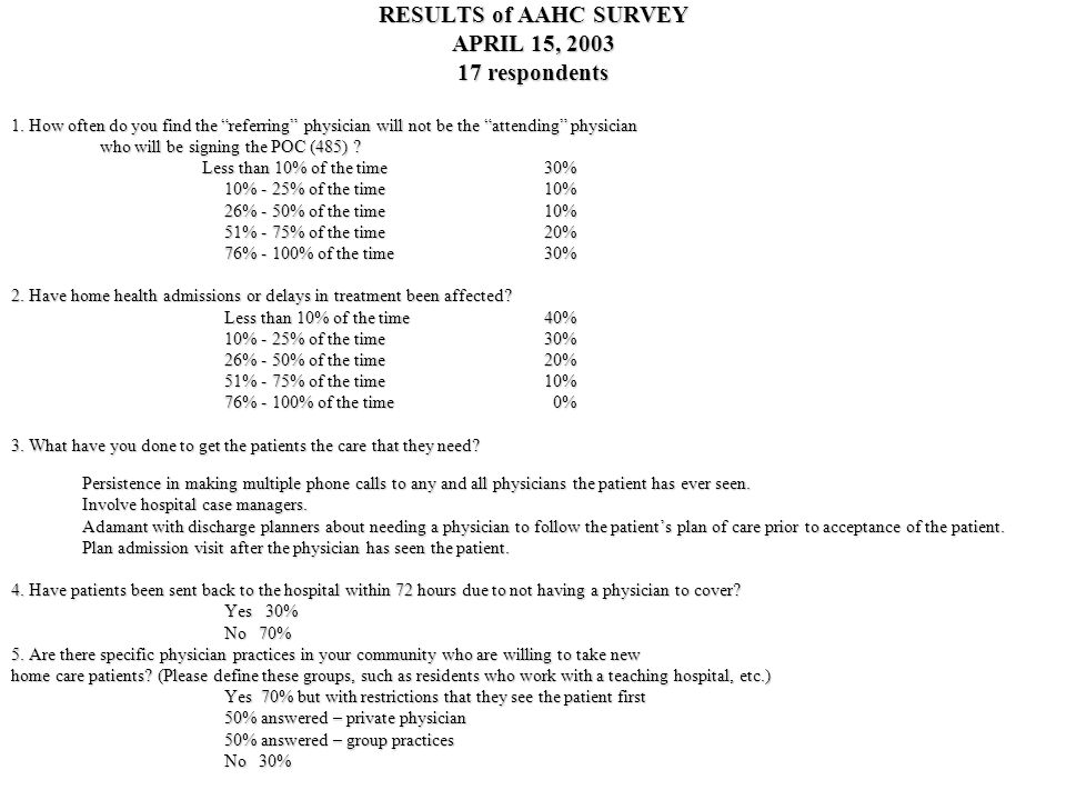 RESULTS of AAHC SURVEY APRIL 15, 2003 17 respondents 1.
