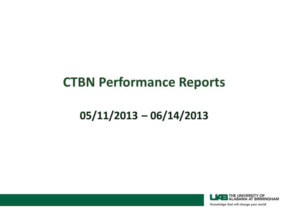 CTBN Performance Reports 05/11/2013 – 06/14/2013