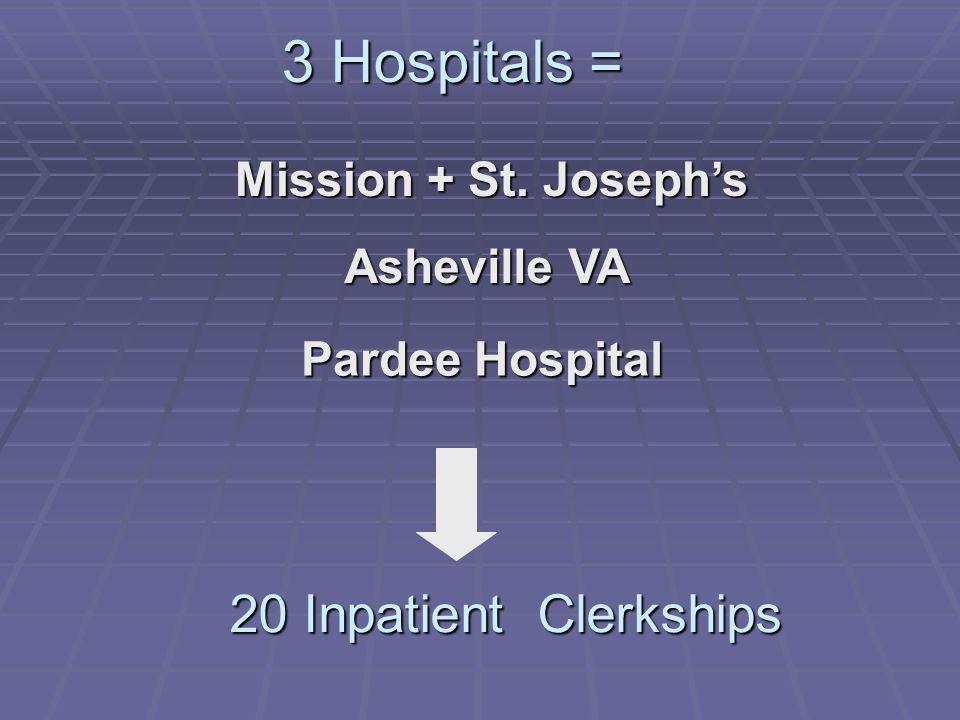 3 Hospitals = Mission + St. Joseph's Asheville VA Pardee Hospital 20 Inpatient Clerkships