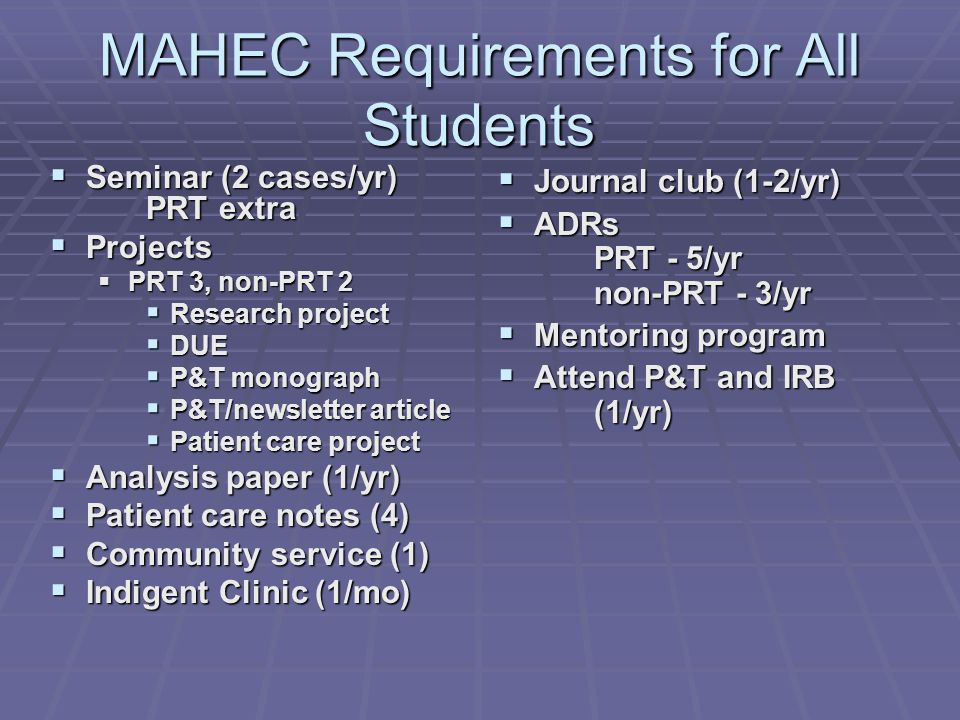 MAHEC Requirements for All Students  Seminar (2 cases/yr) PRT extra  Projects  PRT 3, non-PRT 2  Research project  DUE  P&T monograph  P&T/newsletter article  Patient care project  Analysis paper (1/yr)  Patient care notes (4)  Community service (1)  Indigent Clinic (1/mo)  Journal club (1-2/yr)  ADRs PRT - 5/yr non-PRT - 3/yr  Mentoring program  Attend P&T and IRB (1/yr)