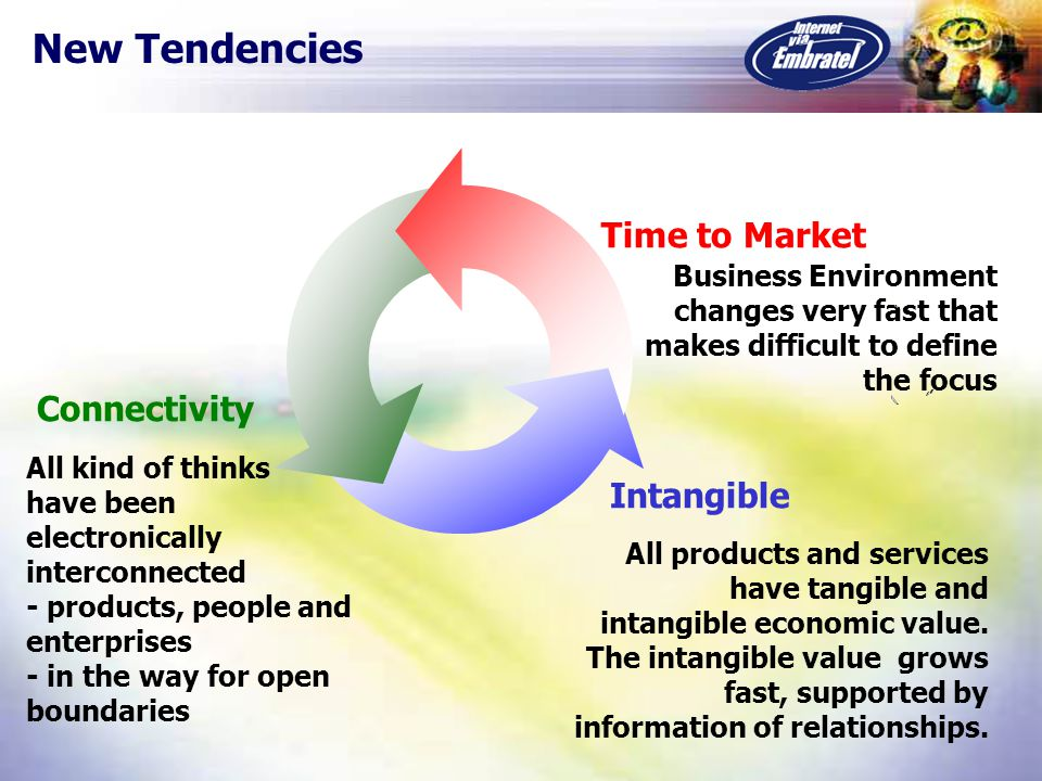 The customers share a network that operates in the same level of reliability provided by the private networks Service Provider Shared Network Access VPN Enterprise access Wholesale Intranet VPN Branch offices Call centers Extranet VPN Business-to-business Industry groups VPN Internet, IP, IPsec FR, ATM, MPLS Internet, IP, IPsec FR, ATM, MPLS IP VPN Services