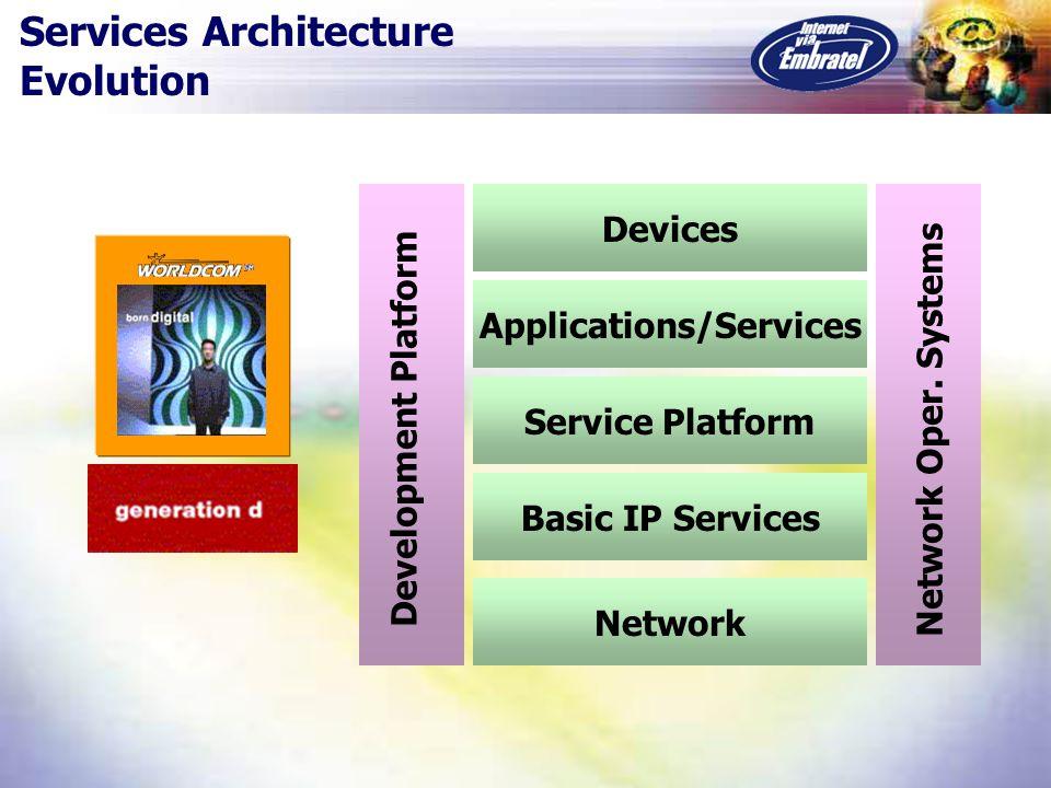 PCs comparison PC Generation D Application /Services Services Platform Operational System Hardware Application Network/ Basics Services