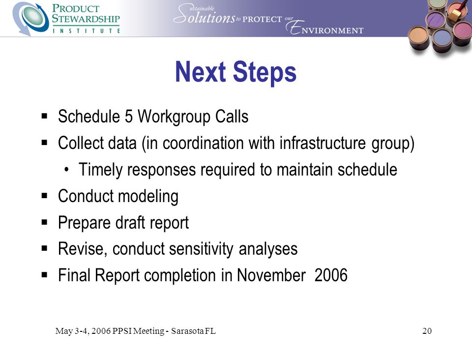 May 3-4, 2006 PPSI Meeting - Sarasota FL20 Next Steps  Schedule 5 Workgroup Calls  Collect data (in coordination with infrastructure group) Timely responses required to maintain schedule  Conduct modeling  Prepare draft report  Revise, conduct sensitivity analyses  Final Report completion in November 2006