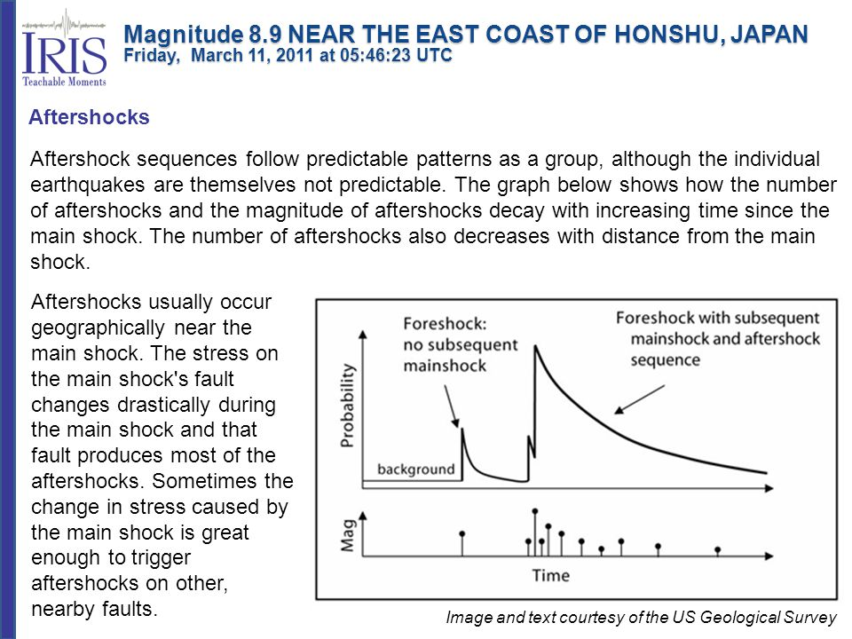 Image and text courtesy of the US Geological Survey Aftershock sequences follow predictable patterns as a group, although the individual earthquakes a