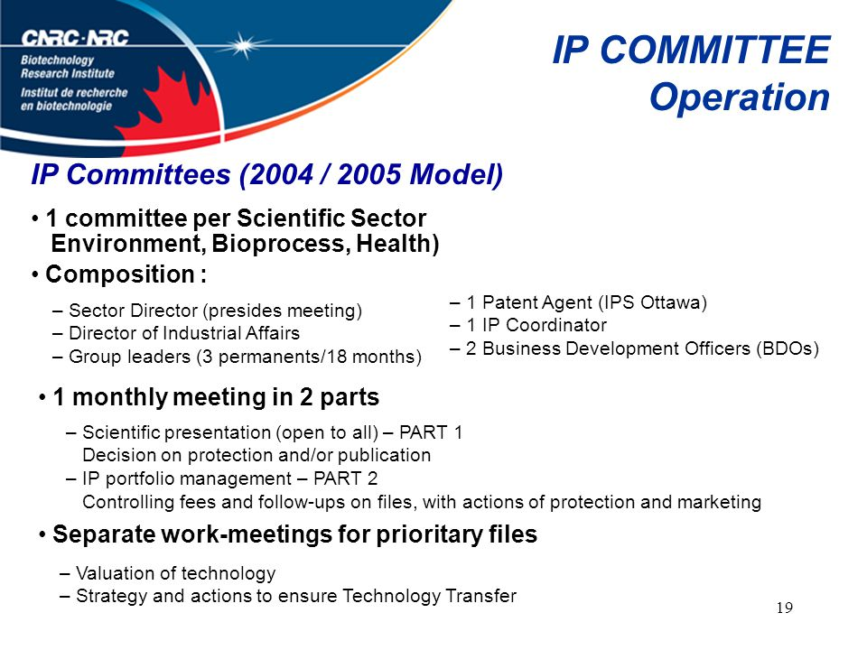 19 IP Committees (2004 / 2005 Model) IP COMMITTEE Operation 1 committee per Scientific Sector Environment, Bioprocess, Health) 1 monthly meeting in 2 parts – Scientific presentation (open to all) – PART 1 Decision on protection and/or publication – IP portfolio management – PART 2 Controlling fees and follow-ups on files, with actions of protection and marketing Composition : – Sector Director (presides meeting) – Director of Industrial Affairs – Group leaders (3 permanents/18 months) – 1 Patent Agent (IPS Ottawa) – 1 IP Coordinator – 2 Business Development Officers (BDOs) Separate work-meetings for prioritary files – Valuation of technology – Strategy and actions to ensure Technology Transfer
