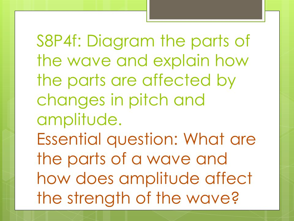 S8P4f: Diagram the parts of the wave and explain how the parts are affected by changes in pitch and amplitude.